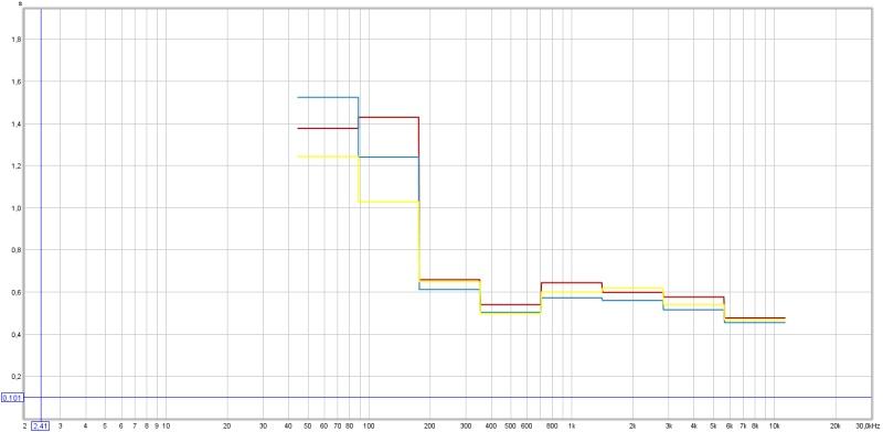 RT60 graphs-rt60.jpg