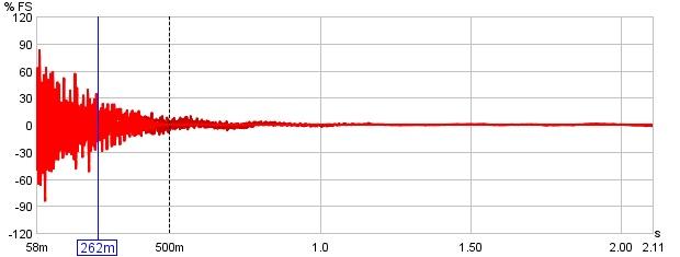 Measuring RT60-rt60_example.jpg