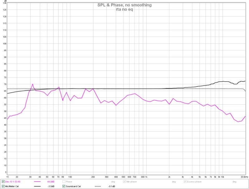 Interpreting First Graphs-rta-no-eq.jpg
