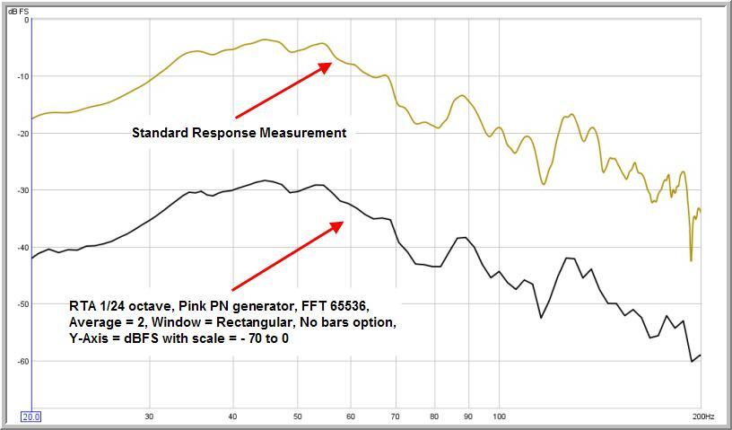 Sub position/phase graphs-rta-settings.jpg