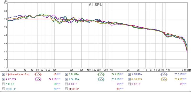 Is it a good idea to EQ above 250hz ??-rta-spl.jpg