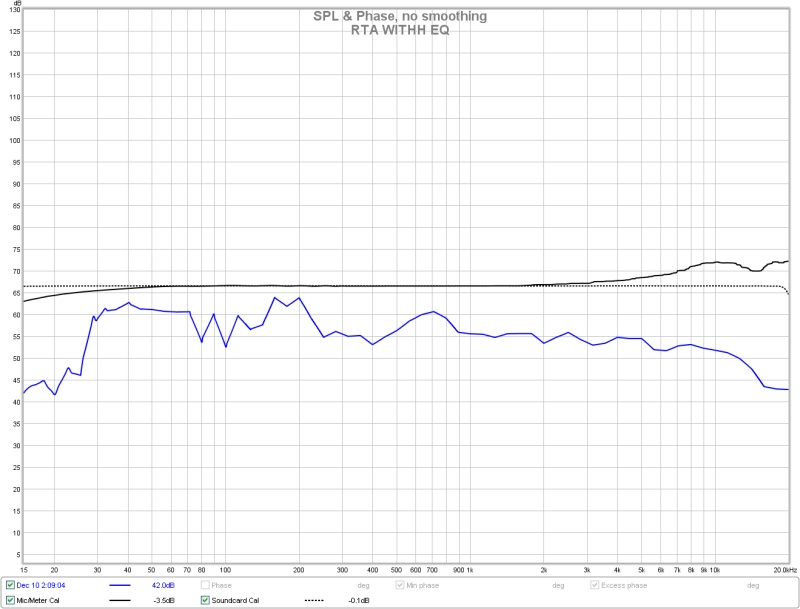 Interpreting First Graphs-rta-eq.jpg
