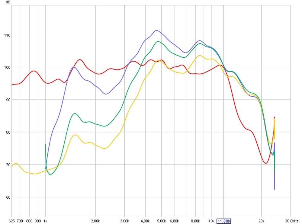 every Graphs fall at 12khz-s3100-2404.jpg