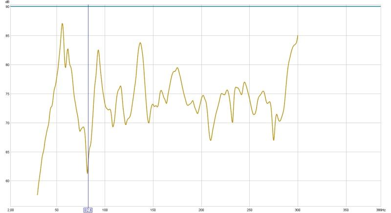 Listening room: Problems/Solutions Acoustics-sala-graf.jpg