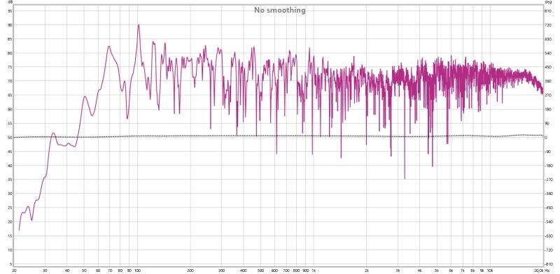 Help to interpret graphs-sala1.jpg