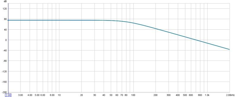 vista-sample-graph.jpg