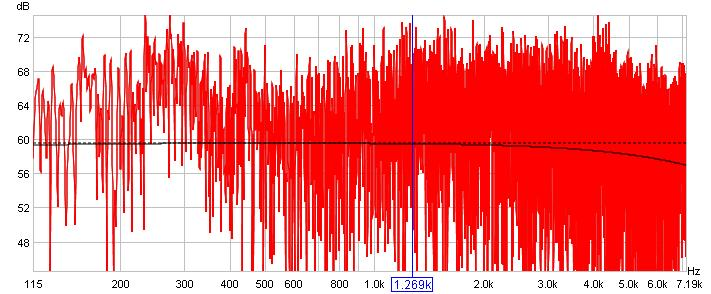 Wierd results from RoomEQ-sample1.jpg