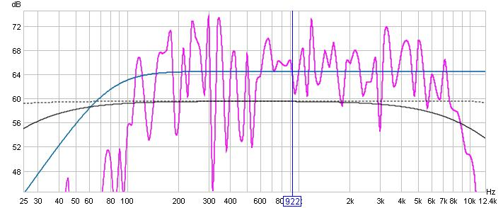 Wierd results from RoomEQ-sample2.jpg