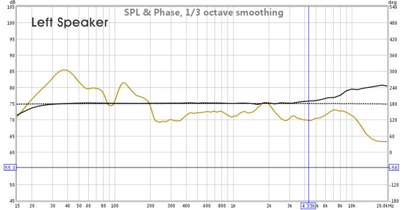 First Measurement with REW/US-144/ECM8000-sasha_left_measurement.jpg