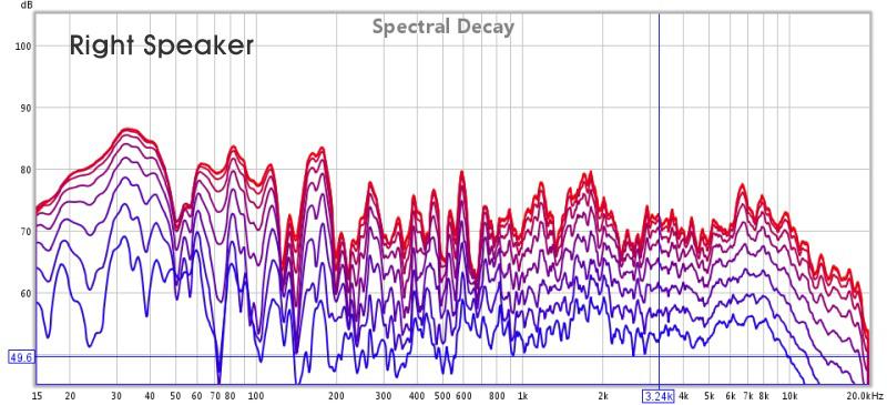 First Measurement with REW/US-144/ECM8000-sasha_right_decay.jpg
