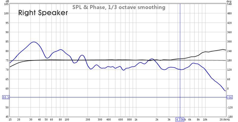 First Measurement with REW/US-144/ECM8000-sasha_right_measurement.jpg
