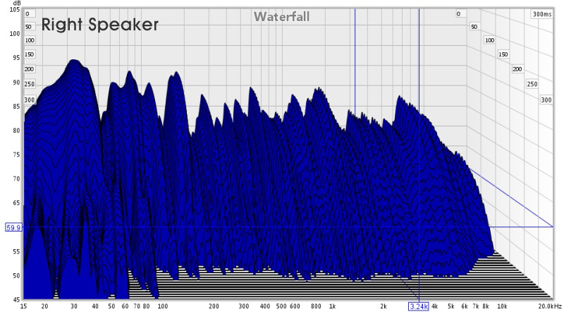 First Measurement with REW/US-144/ECM8000-sasha_right_waterfall.jpg