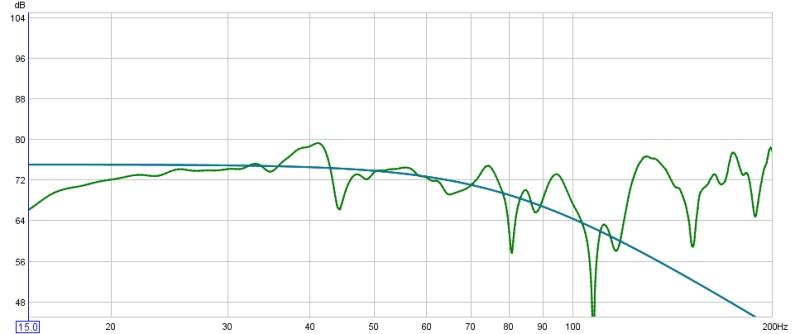 Storing Rew filters in FBQ 2496-sat-5-dec-2pm-all-speakers.jpg