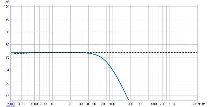 Calibration  Graph?-sc-calibration.jpg