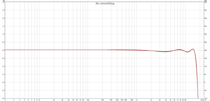 soundcard calibration error with java (vs. asio)-scal_16-48.jpg
