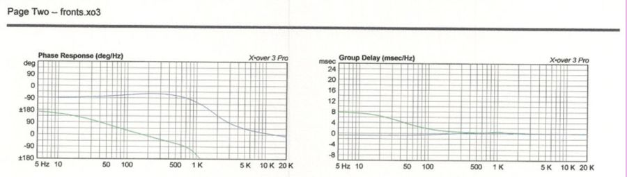 help with x-over on a mtm design-scan00022.jpg