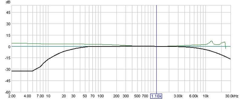 Ultra adjustments-scg1.jpg
