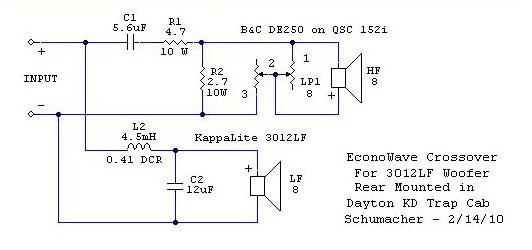 Passive Radiator EX-PR15 Econowave Design-schumacher-crossover-design.png