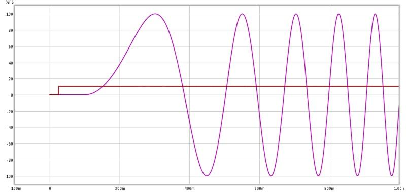 Rew measurement help-scope-image.jpg