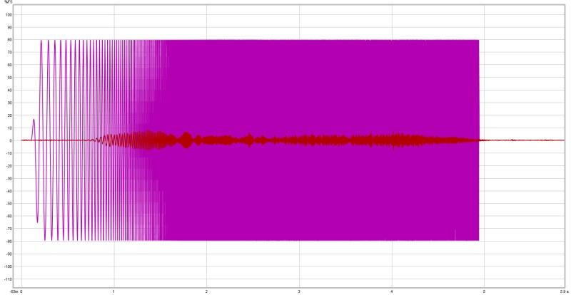 Radio Shack SPL meter broken?-scope.jpg