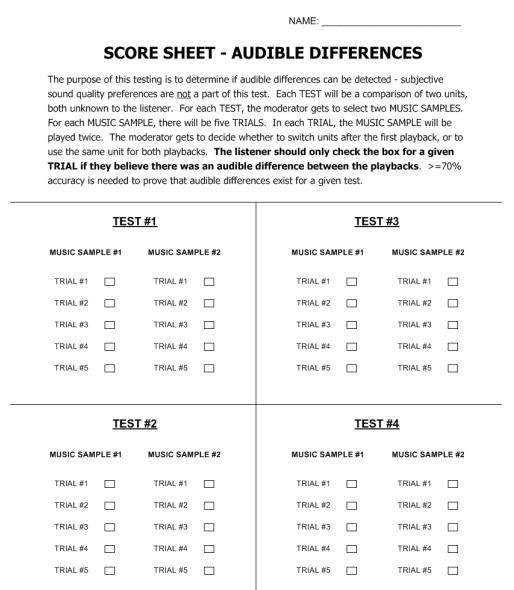 Blind tests done for 2 AVRs and a Pre-Pro.-scoresheet-audible-differences.jpg
