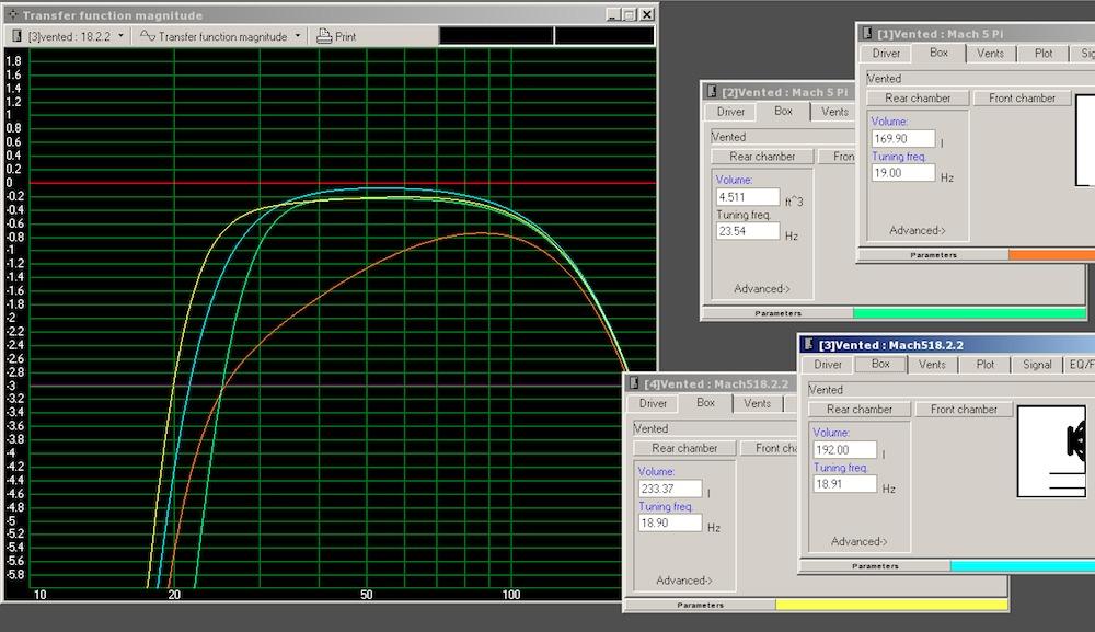 """18"""" Mach 5 Sub - Check my graphs please?-screen-shot-2011-10-21-12.07.06.jpg"""
