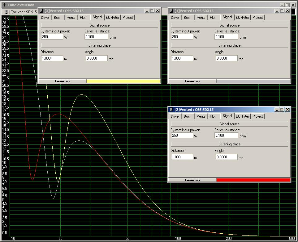 Looking for some answers on CSS products-sdx15-box-comparison-250-watt-excursion-plot.jpg