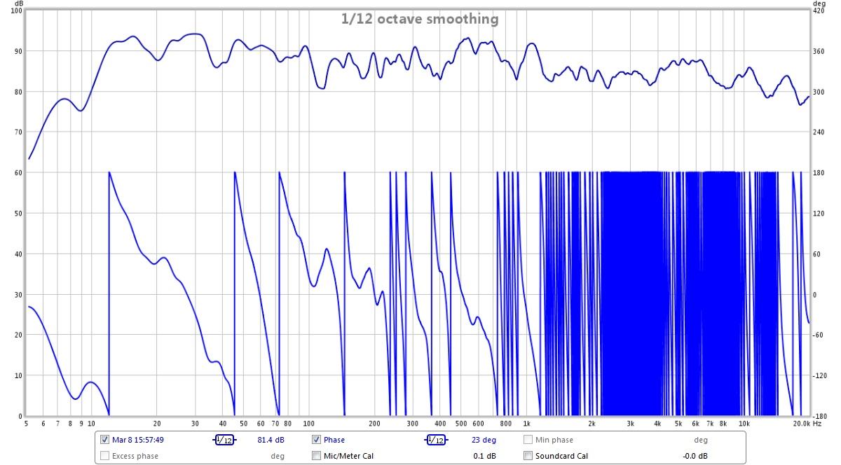 Seeking some input and help interpreting my REW results-sealed-tower-sub-full-scan.jpg