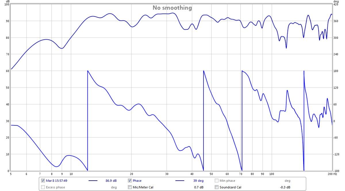 Seeking some input and help interpreting my REW results-sealed-tower-sub-zoom.jpg