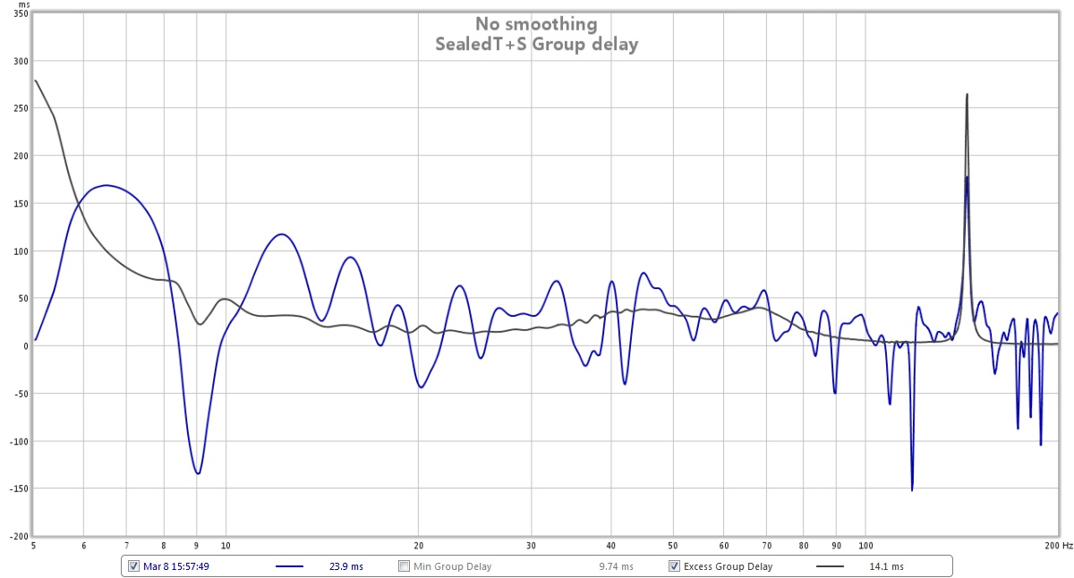 Seeking some input and help interpreting my REW results-sealedt-s-group-delay-zoom.jpg