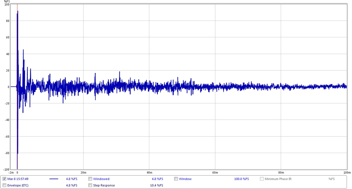 Seeking some input and help interpreting my REW results-sealedt-s-ir-full-scan.jpg