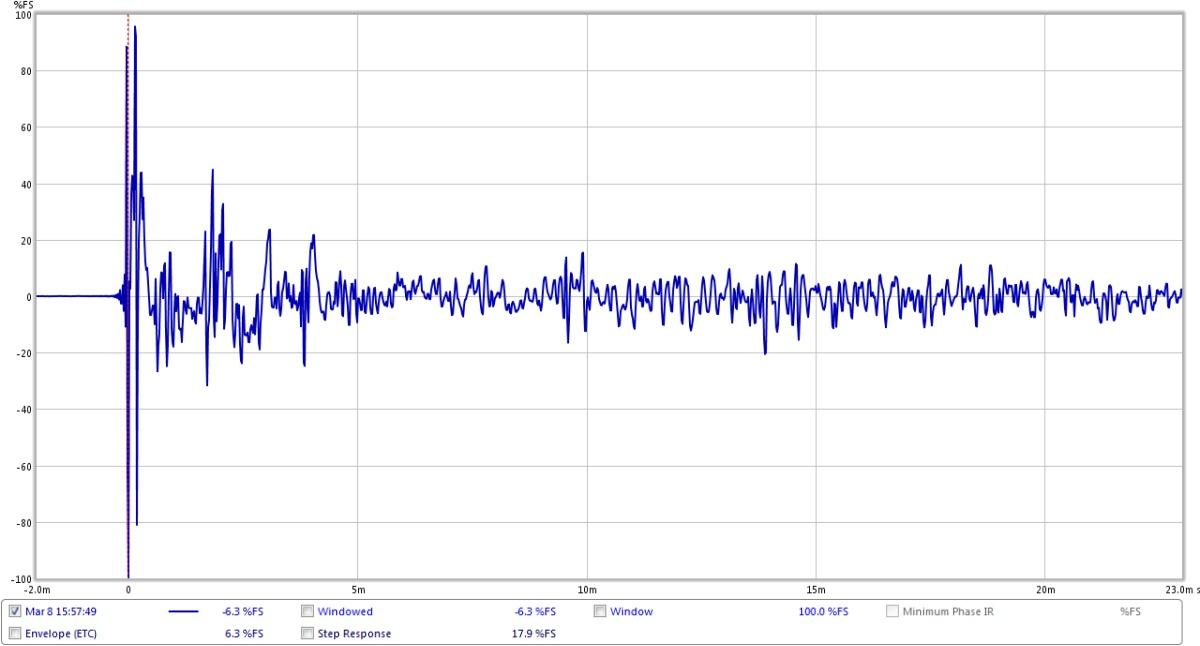 Seeking some input and help interpreting my REW results-sealedt-s-ir.jpg