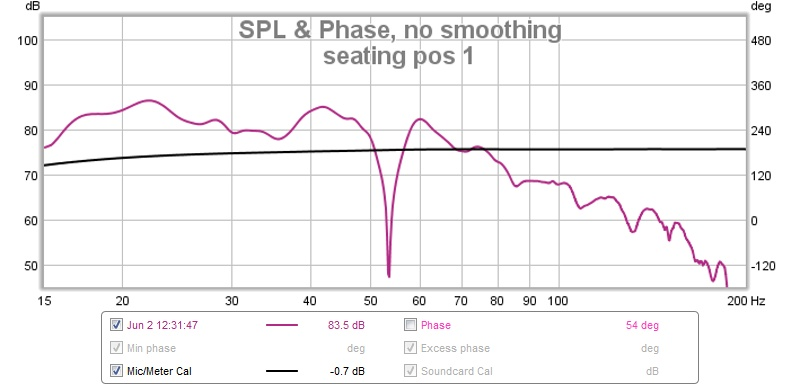Help needed to decipher my graphs.-seating-pos-1-3-subs-xt32-tuning-14th-june.jpg