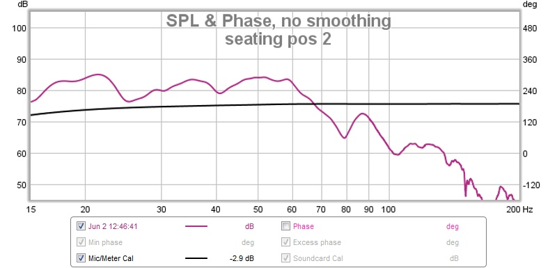 Help needed to decipher my graphs.-seating-pos-2.jpg