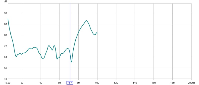UCA 202 'Problems and Solutions' with calibration, REW, Windows 7 and more..-second-graph.jpg