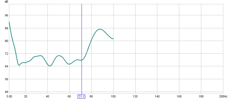 UCA 202 'Problems and Solutions' with calibration, REW, Windows 7 and more..-second-graph-smoothed.jpg