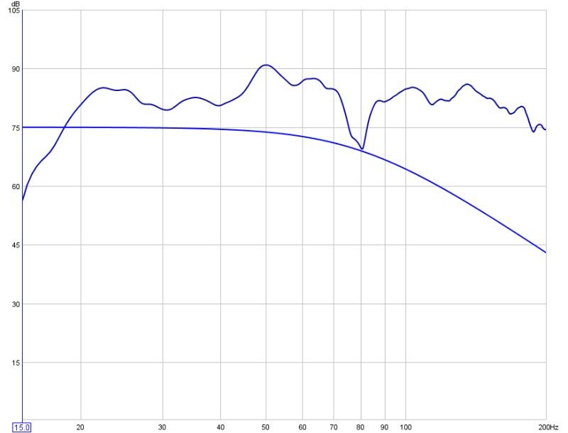 REW Noob-second-measurement.jpg