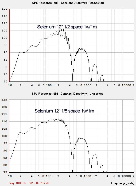 Horn Sub Input Please - Build In Progress!-selenium-12-lfe.jpg