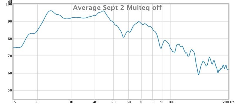 Johnnysub Graphs-sept2multeqoff.jpg