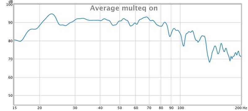 Johnnysub Graphs-sept2multeqon.jpg