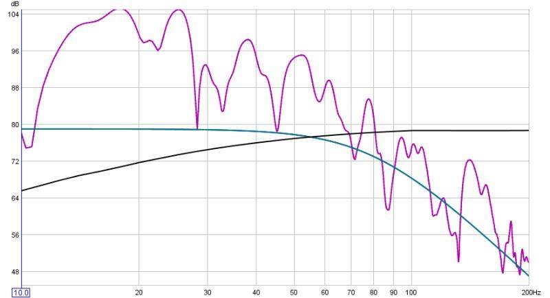 Creative X-Fi 5.1 calibrating problem-sexta-medicion.jpg