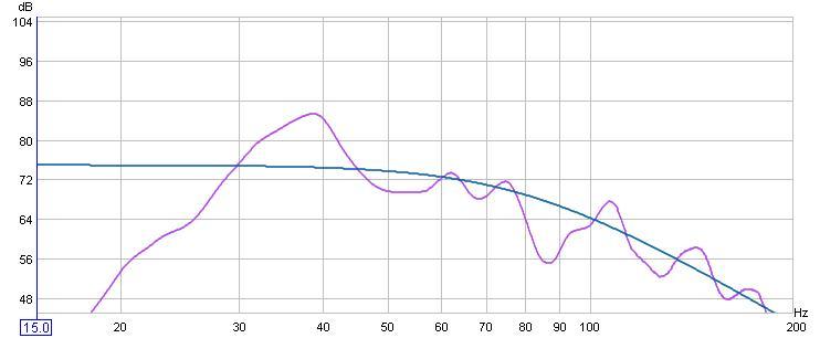 Strange graph-shack1.jpg