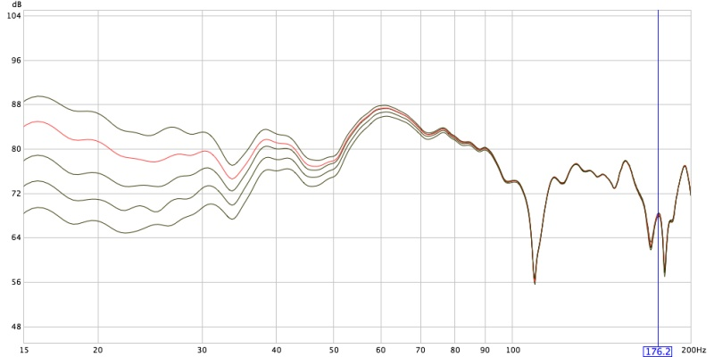 Using REW to setup B&K PEQ and notch filter-shelf30.jpg