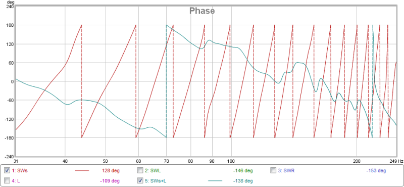 Sub distance setting and phase alignment problem.-shifted-sw-phase.png