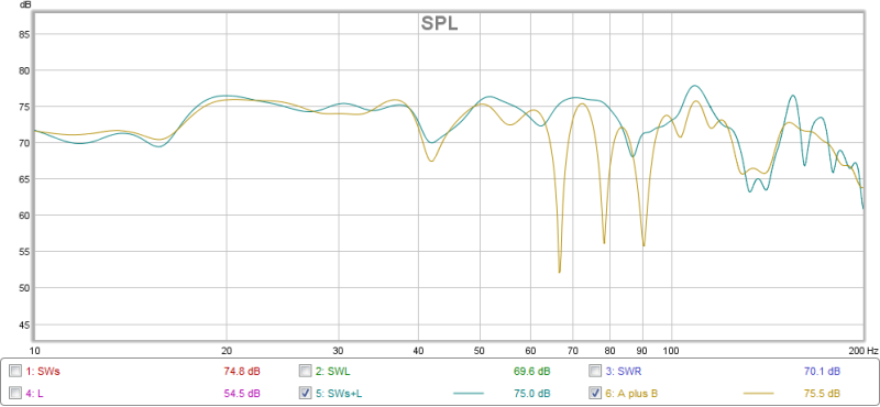 Sub distance setting and phase alignment problem.-shifted-sw-spl.png