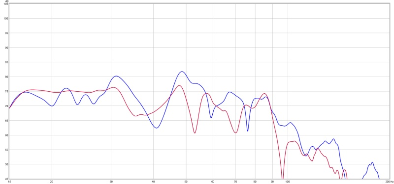 Help EQing subwoofer w/ REW (graphs included)-shiva-x-position-vs-alternate-position-no-eq-applied-.jpg