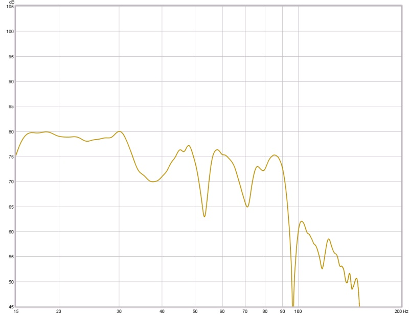 Help EQing subwoofer w/ REW (graphs included)-shivax_9_6_13.jpg