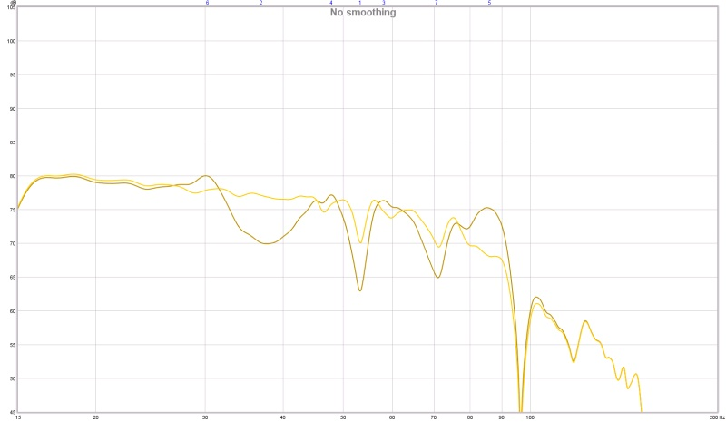 Help EQing subwoofer w/ REW (graphs included)-shivax_9_6_13_autoeq.jpg