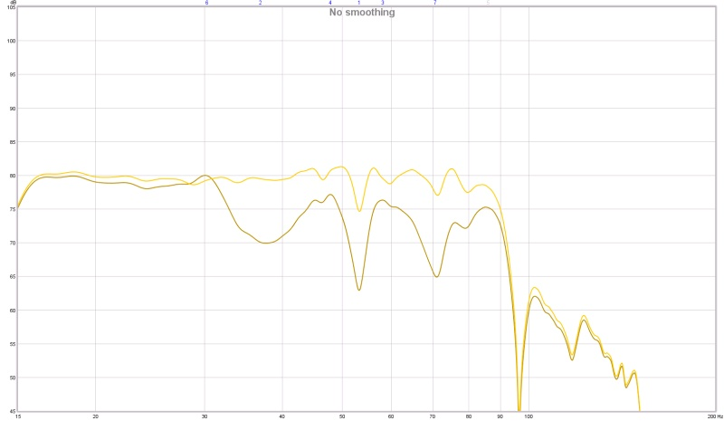 Help EQing subwoofer w/ REW (graphs included)-shivax_9_6_13_autoeq_adjusted.jpg