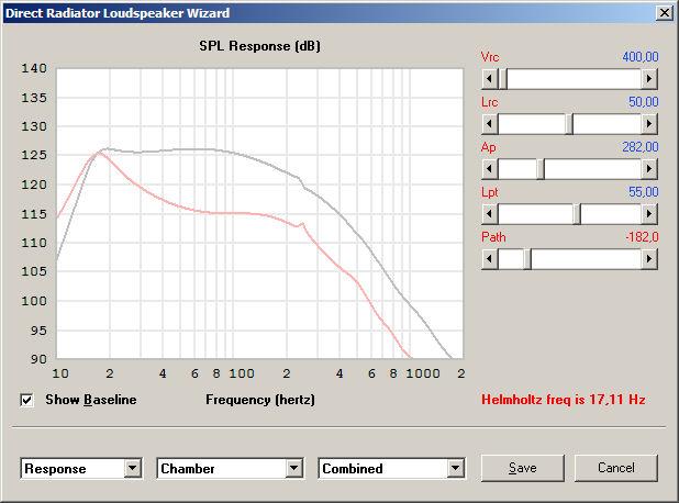 TRIO12 is EOL-si-d2-hornresp-182cm_difference.jpg